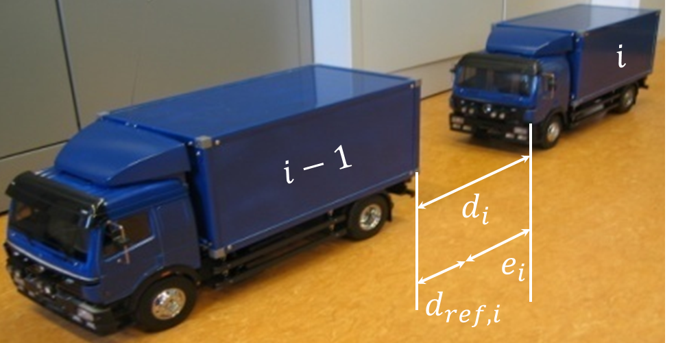 Fig.1: The relative position between vehicles inside the platoon.